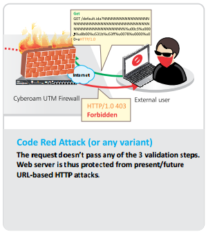 Cyberoam Firewall Code red Attack