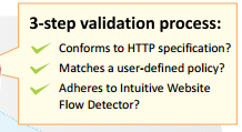 Cyberoam 3 step validation