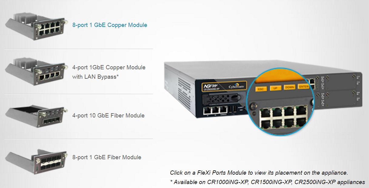 ماژول ۴ پورت مسی با ظرفیت ۱GbE از بایپس LAN در مدل های CR1000iNG-XP، CR1500iNG-XP و CR2500iNG-XP پشتیبانی می کند