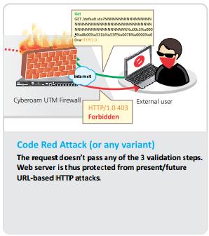 Cyberoam UTM , Cyberoam Firewall | فایروال وب اپلیکیشن UTM سایبروم